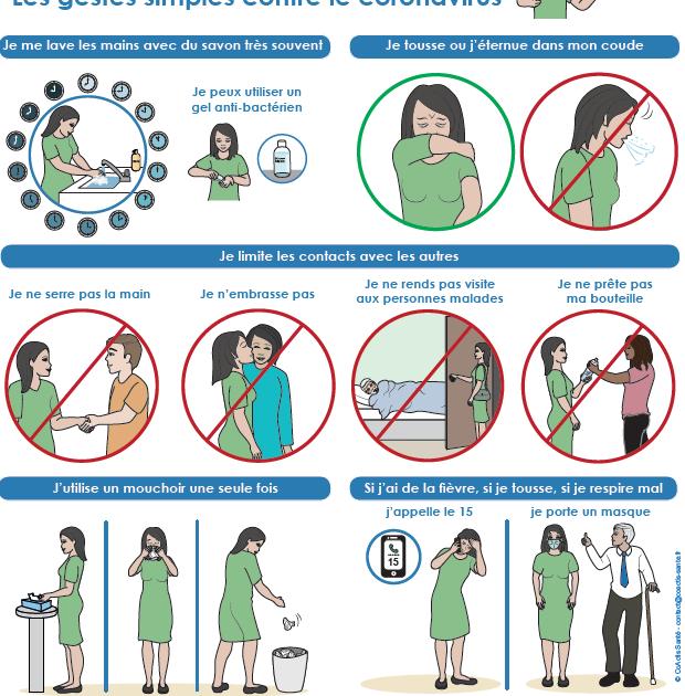 Coronavirus : recommandations